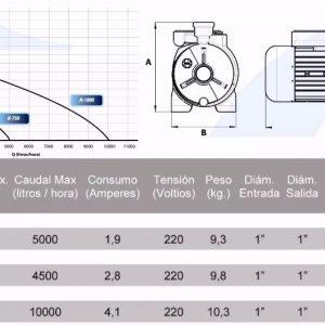 plano de bomba de agua monofásica